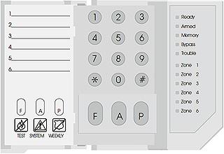 dsc 1500 user manual