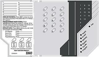 dsc pc 3000 eurosys st edny dsc rh acces cz DSC Alarm Manual Home Sony Cyber-shot DSC-H70 Manual